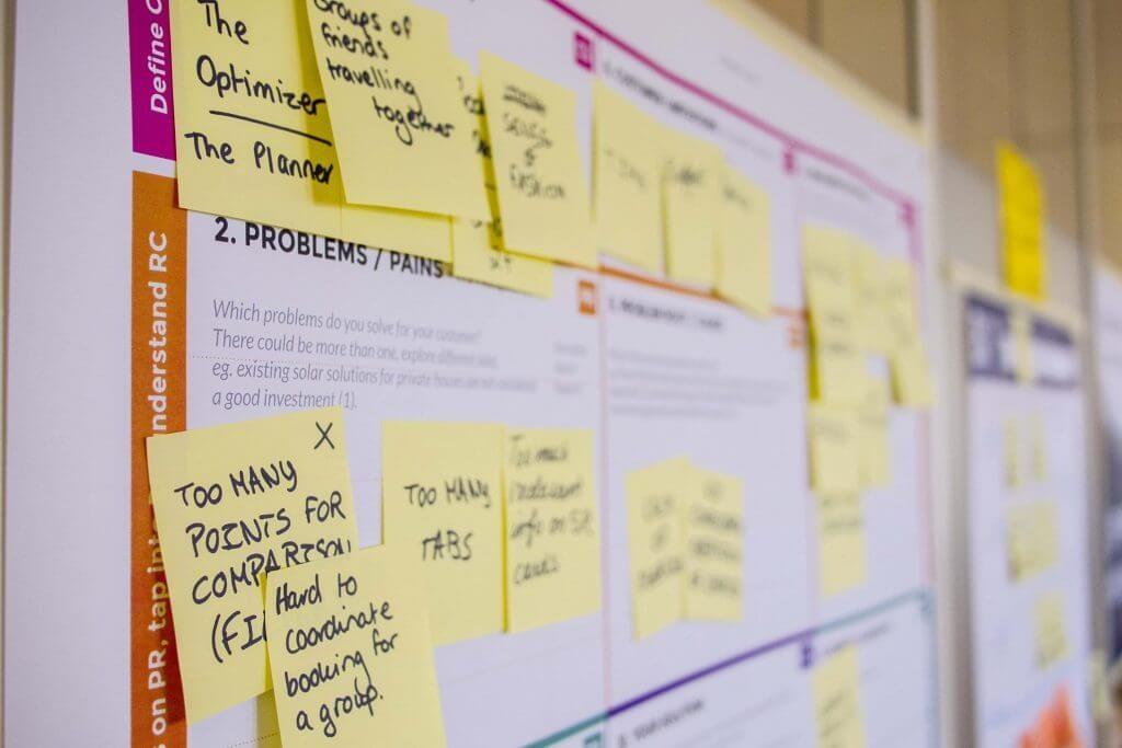 Process Improvement Business Tool